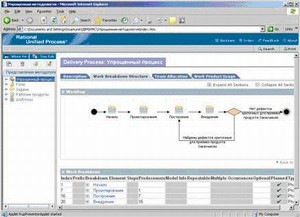 IBM Rational Method Composer