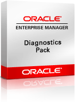 Oracle Database Management