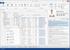 �������� �� 12 �������. DXperience Enterprise Subscription ������: WinForms Controls, ASP.NET AJAX Controls, ASP.NET MVC Extensions, WPF Controls, Silverlight Controls, Reporting Solution, IDE Productivity Tools, .NET ORM Library